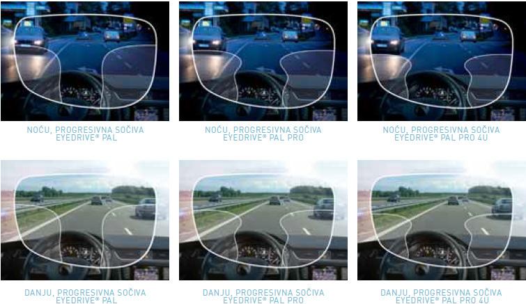 Progresivi-eye-drive-stakla-za-voznju